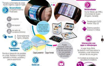 La electrónica flexible