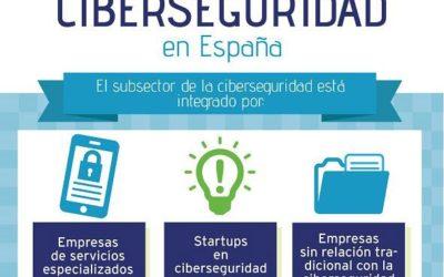 El sector de la ciberseguridad crece exponencialmente en España