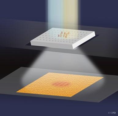 El microscopio interferométrico con un gran campo de visión puede detectar capas individuales de proteínas. / ICFO