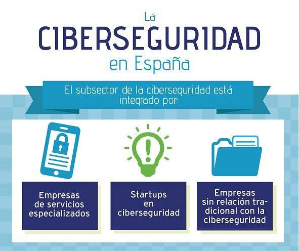 la-ciberseguridad-en-espana-01