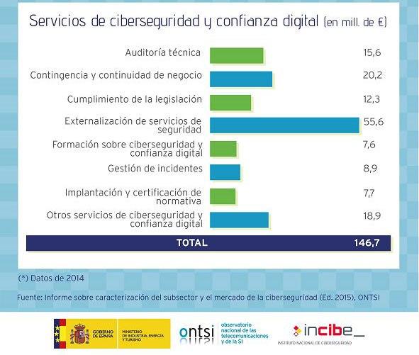 la-ciberseguridad-en-espana-03