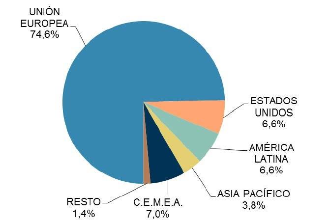 el comercio electrónico sube 2016-12