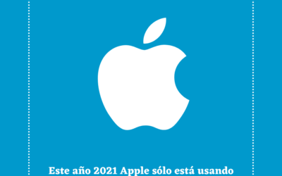 Apple usa pantallas Samsung para el 2021
